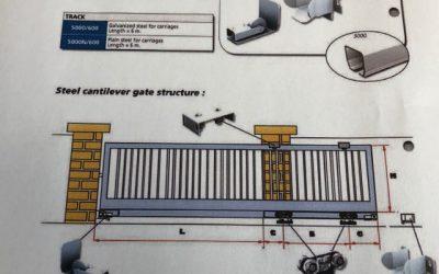 Test: grote poorten zonder bovenrail